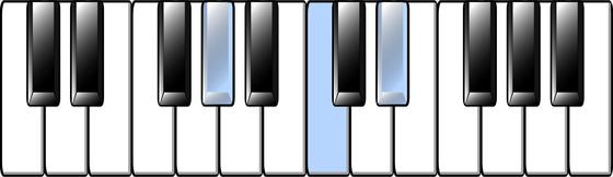 A-flat Chord A Flat Chord Piano