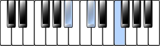 B Flat Minor Chord Piano B-flat Minor Chord
