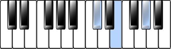 C sharp minor piano