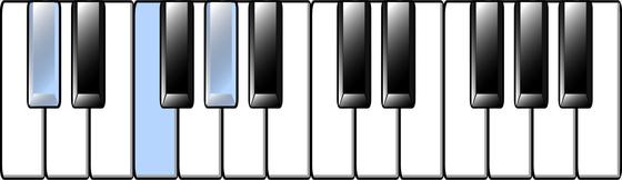 D-flat Chord A Flat Chord Piano