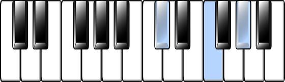 D Flat Chord Piano D-flat Chord
