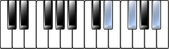 E Flat Minor Chord Piano