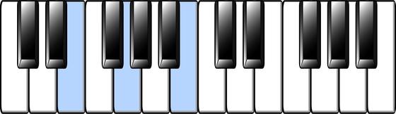 E Minor Chord