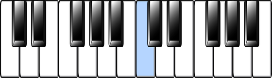 To Orient Yourself With The Piano Keyboard, Find The First White Key To The  Left Of The Group Of Two Black Keys, In The Middle Of The Keyboard.