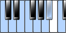 Mixolydian mode